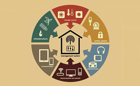 Internet of Things: Mapping the value beyond the Hype